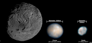 Ceres as photographed by Hubble and Dawn.