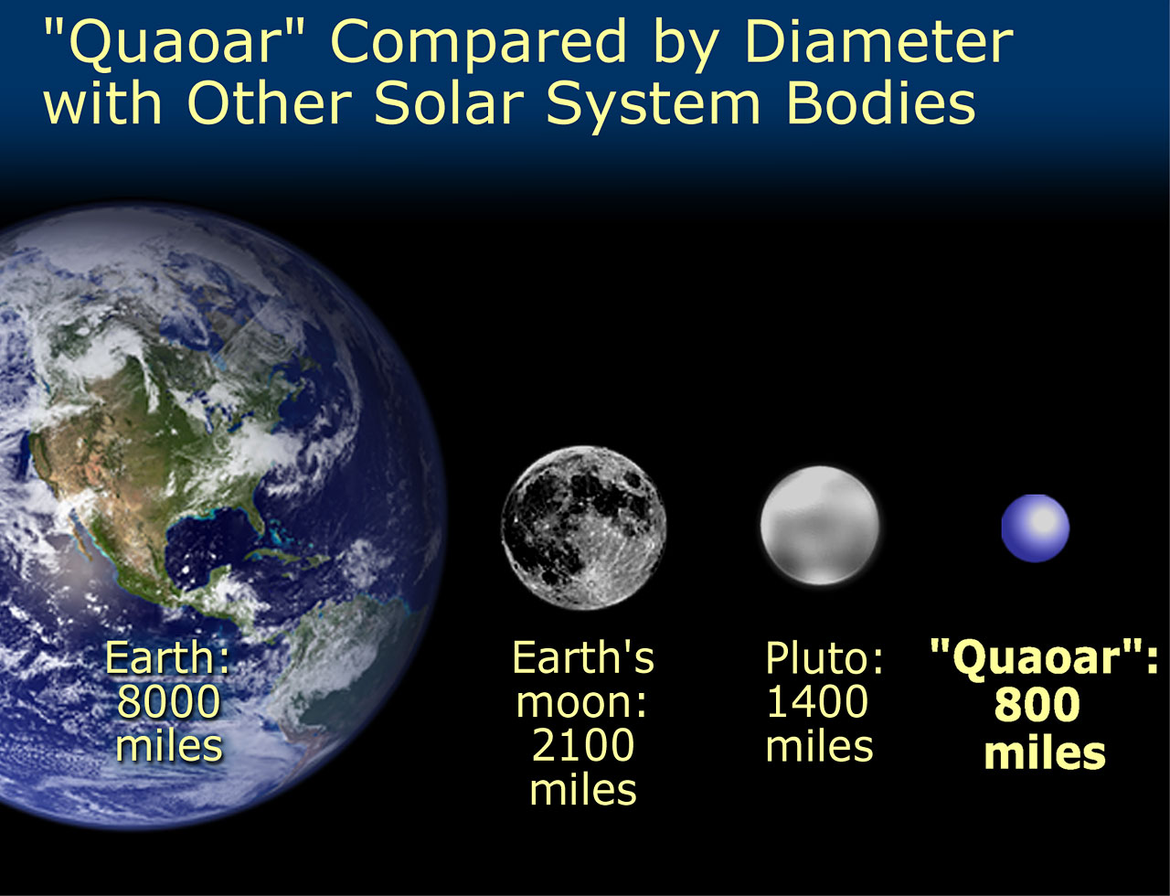 Our Moon Vs Pluto Perspectives We Are Star Stuff